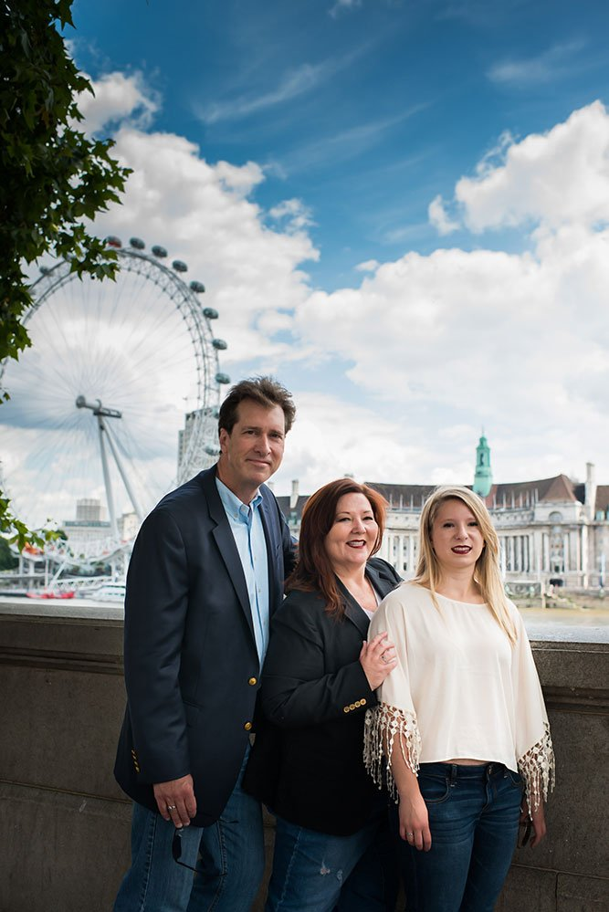 TripShooter photographs the Travel Brigade with the London Eye